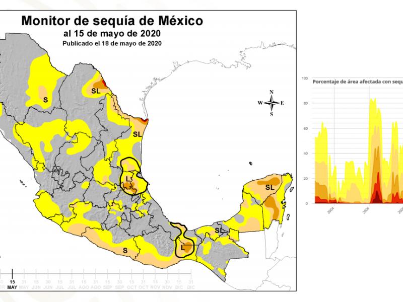 CONAGUA reporta 7 municipios con sequía severa en el Istmo
