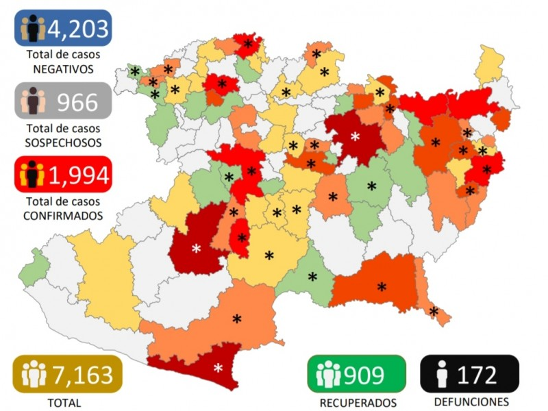 Confirman 1,994 casos de COVID-19 en Michoacán