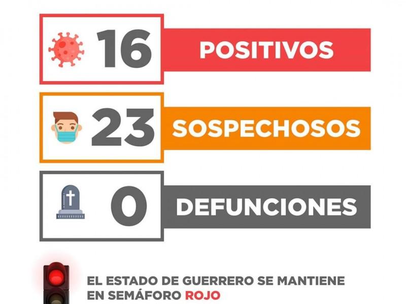Confirman caso número 16 de coronavirus en Zihuatanejo