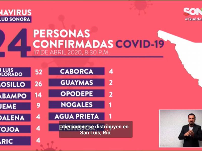 Confirman dos casos más de COVID en Cajeme