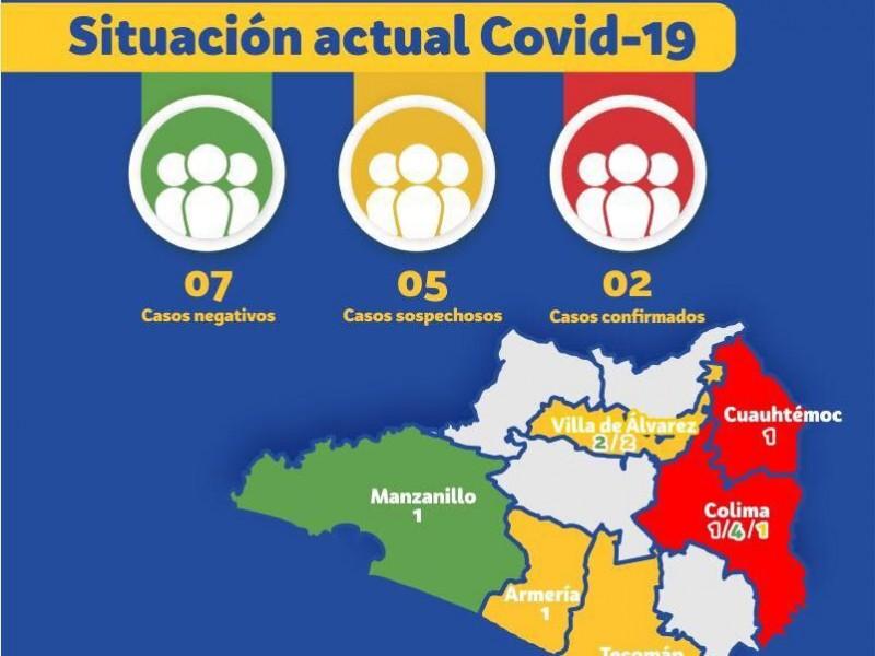Confirman el segundo caso de Covid-19 en Colima