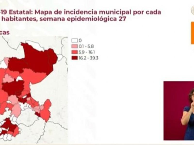 Continúa en aumento la contagiosidad del Covid-19 en Zacatecas
