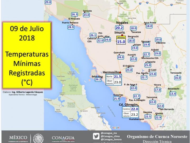Continúan altas posibilidades de lluvia para Sonora