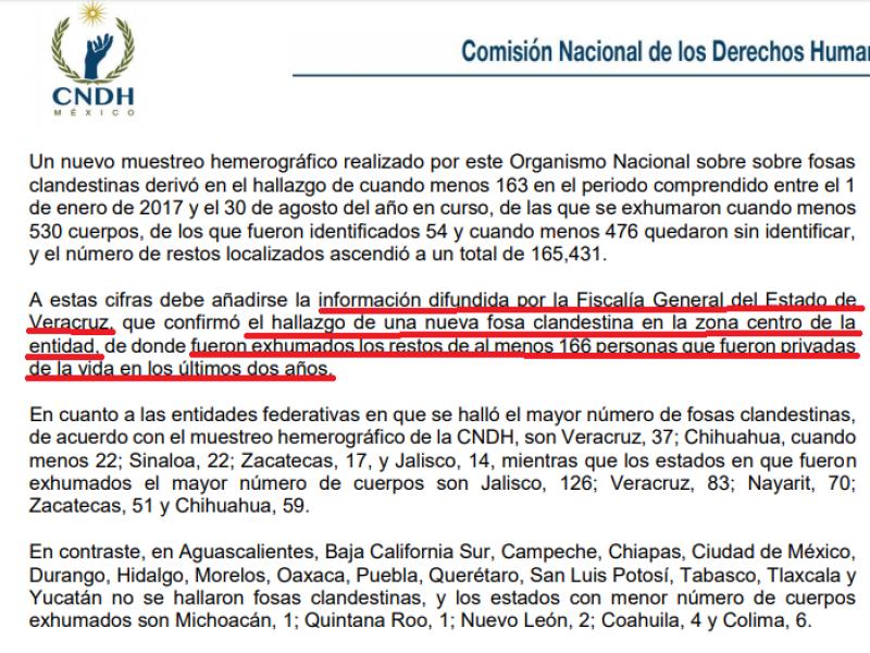 Contradice CNDH versión de la FGE sobre fosas