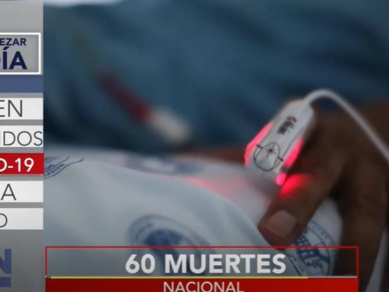 ¿Cuál es el avance de la pandemia en México?