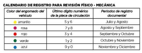 Calendario De Verificacion Fisico Mecanica 2019.Meganoticias Revista Taxi 2019 Lo Que Necesitas Para