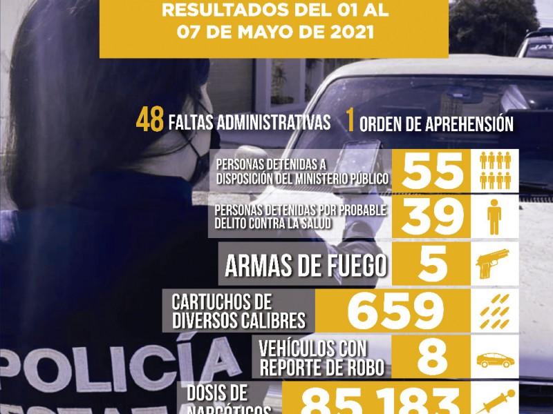 Da PESP resultados con acciones contra el delito en Sonora
