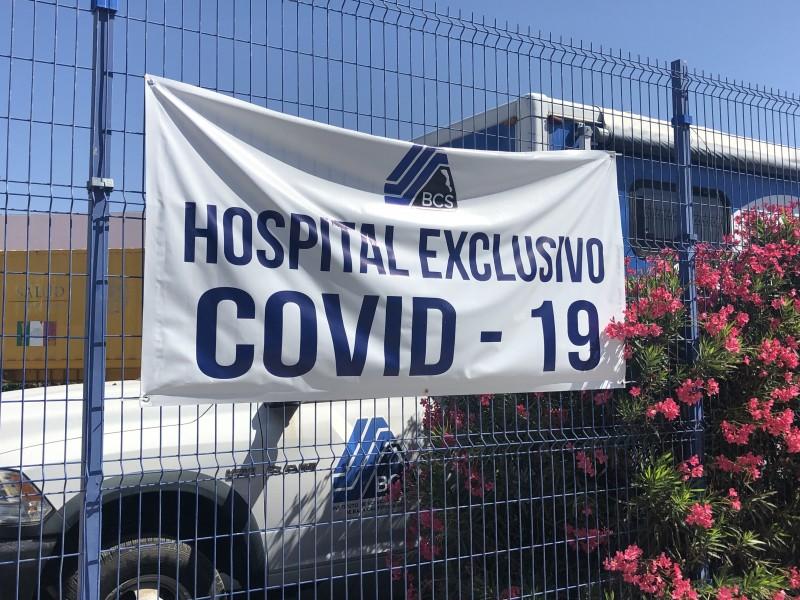 Disminuyen en un 27% los casos activos por Covid-19