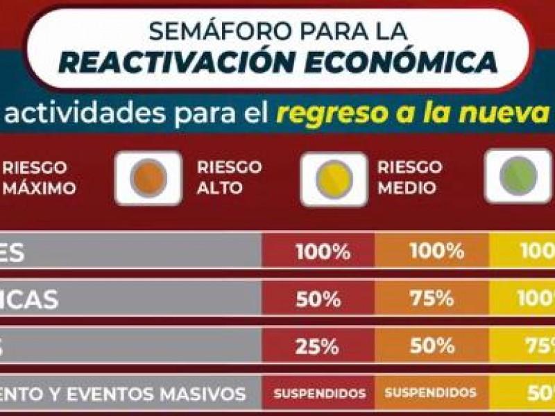 Dos municipios de Veracruz en semáforo verde durante 14 días