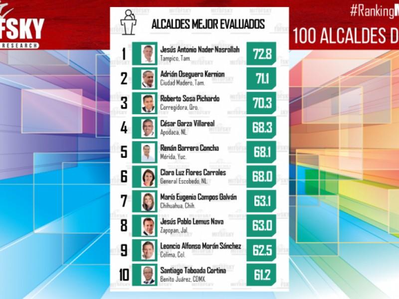 Dos veracruzanos entre los 100 mejores alcaldes de México
