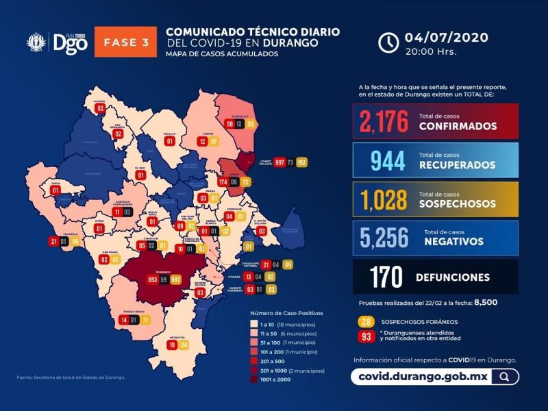 El día más triste para Durango por contagios de Covid