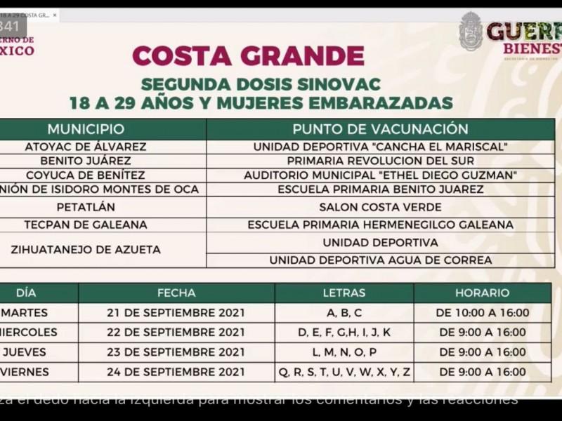 El martes aplicarán segunda dosis de Sinovac en Costa Grande