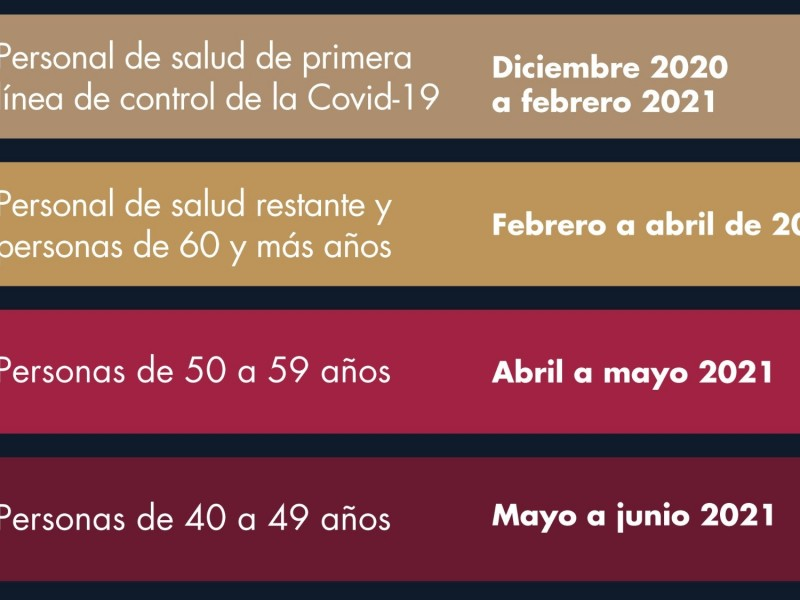 En 15 días serán vacunados los de 40 y rezagados