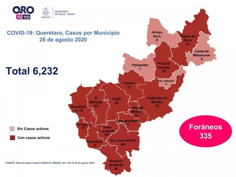 En 24 horas, 139 casos nuevos de COVID-19