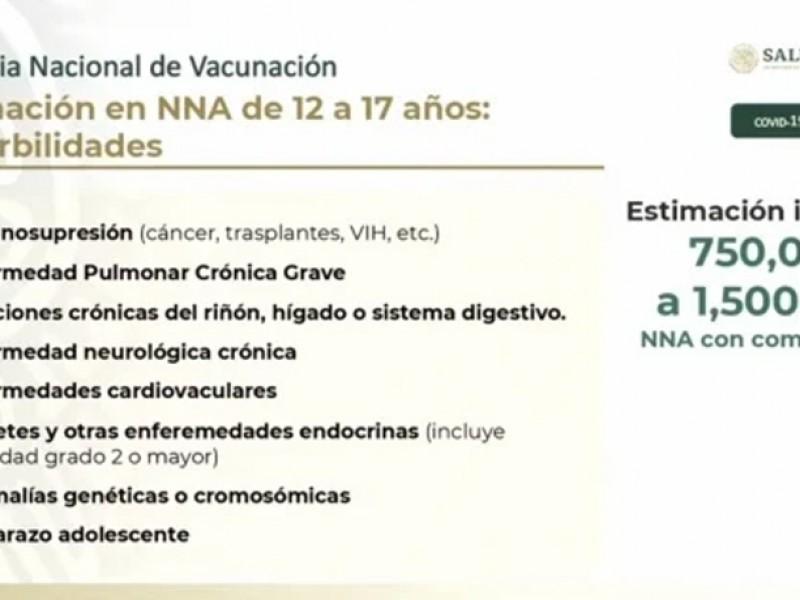 En octubre inicia registro para vacunación en niños de 12-17