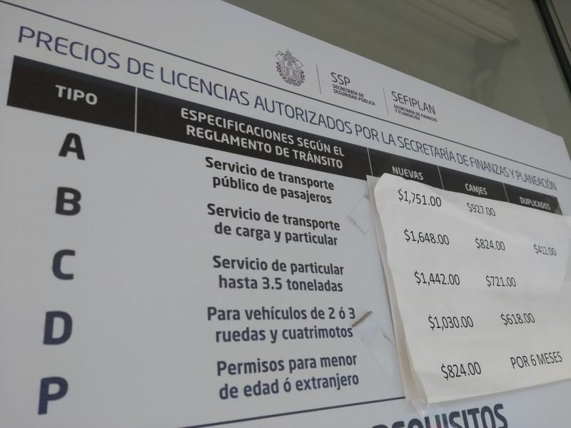 Meganoticias En Tuxpan Se Mantiene Costo De Licencias