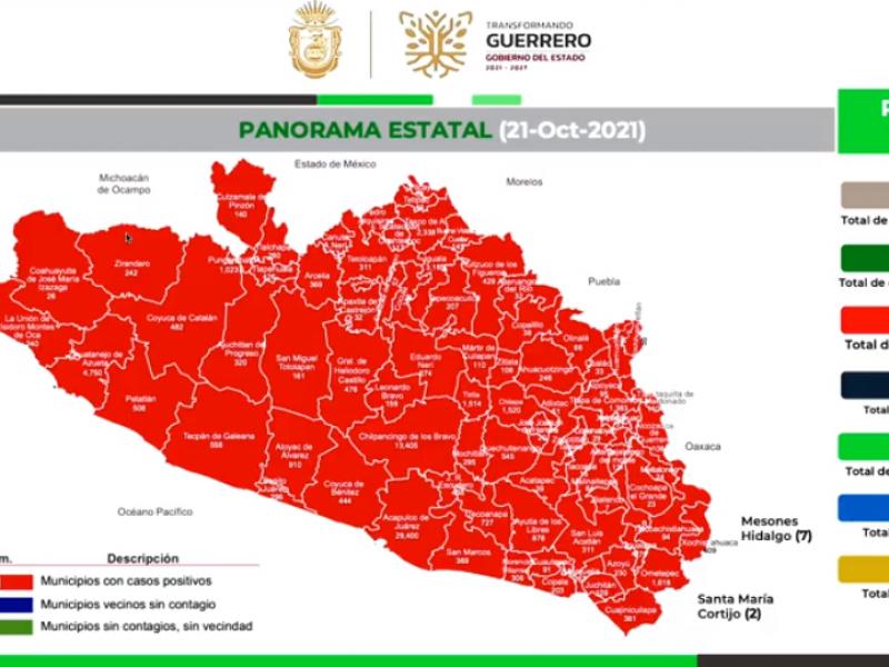 Este jueves, 55 nuevos contagios de COVID19 en Guerrero