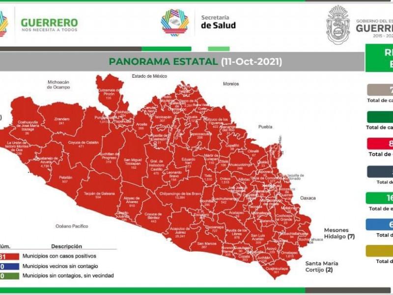 Este lunes reportan 30 nuevos contagios de COVID19 en Guerrero