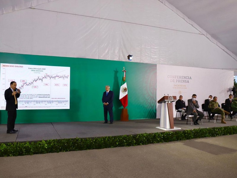 Evalúa federación situación de seguridad en Zacatecas
