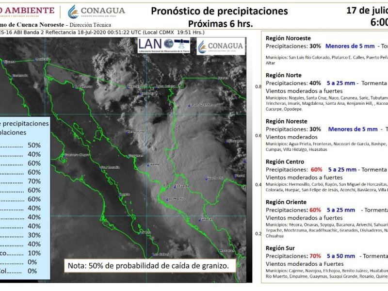 Guaymas con 40% de probabilidad de lluvias