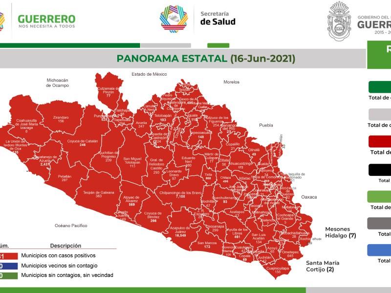 Guerrero acumula 41 mil 521 casos de COVID19