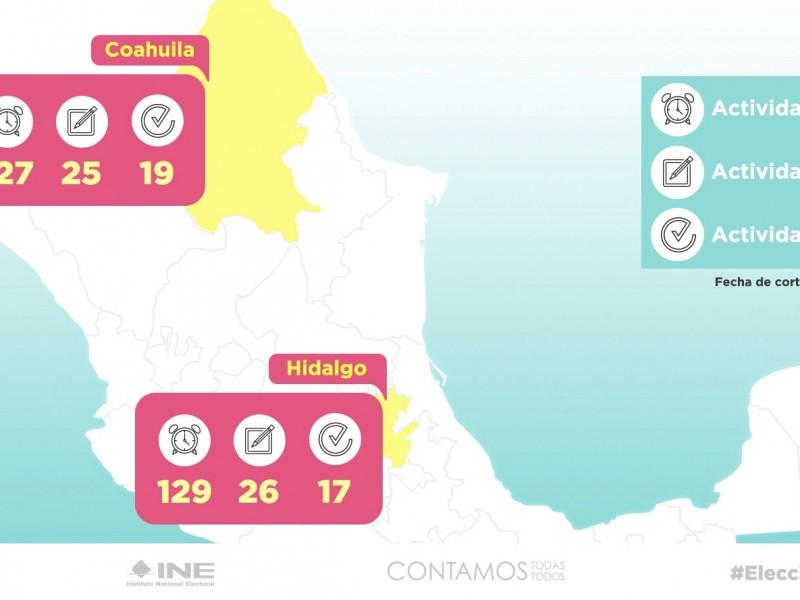 Hidalgo y Coahuila, primeras elecciones en tiempos del coronavirus