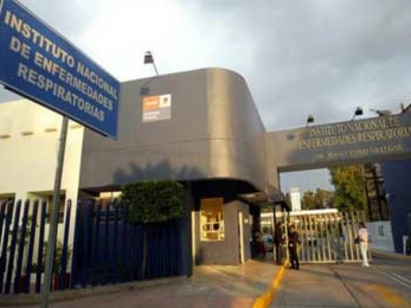 Hospitales saturados y hospitales con capacidad CDMX