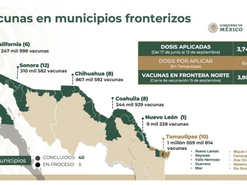 Hoy concluye vacunación en municipios fronterizos: esperan reapertura de frontera