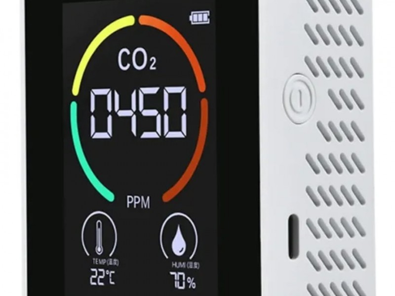 Implementar medidor de CO2 afecta su economía