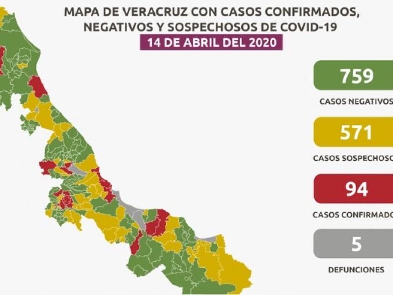 Incrementa a 5 los fallecidos por COVID-19 en Veracruz