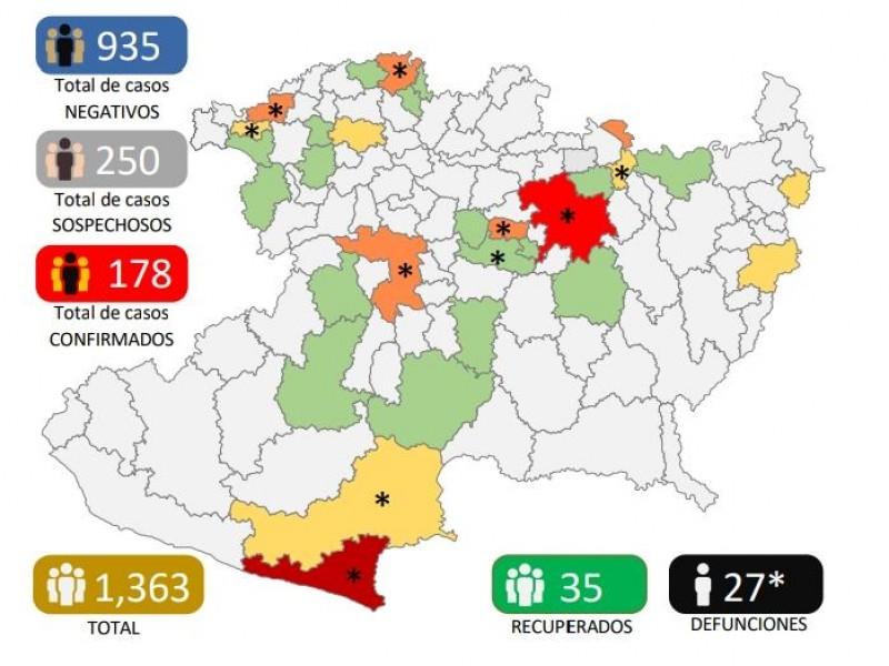 Incrementa Michoacán a 178 casos de Covid19