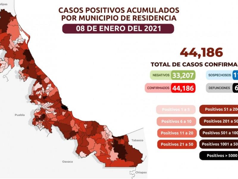 Incrementan casos activos de covid-19 en Veracruz