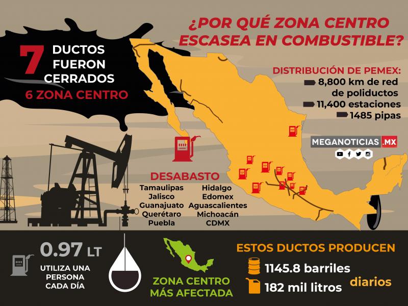 INFOGRAFÍA: ¿Por qué zona centro escasea en combustible?