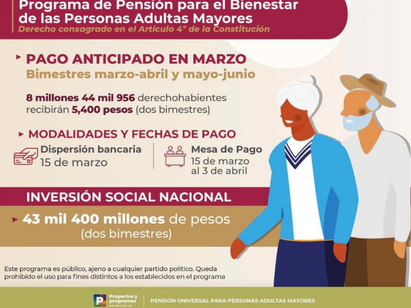 Informa Bienestar fechas de entrega del apoyo para adultos mayores
