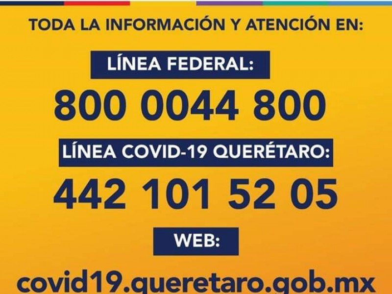 Línea COVID-19 ha recibido más de 8 mil llamadas