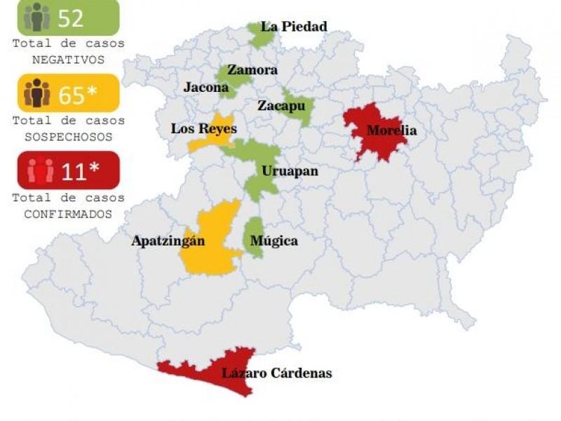 Llega Michoacán a 11 casos confirmados de Covid19
