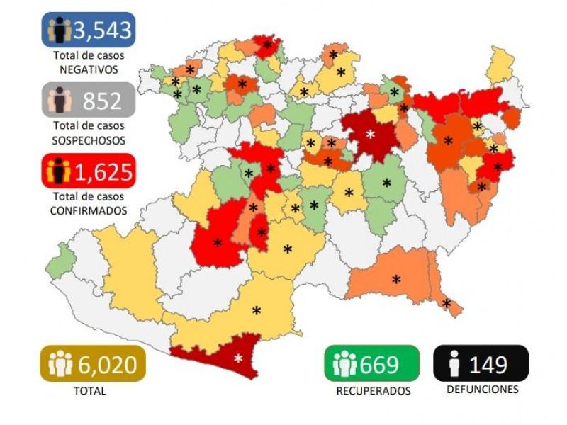Llega Michoacán a 1,625 casos de Covid 19