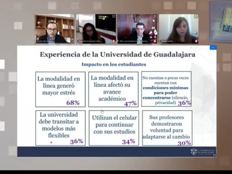 Logra UdeG deserción del 0.5% ante pandemia con programas sociales