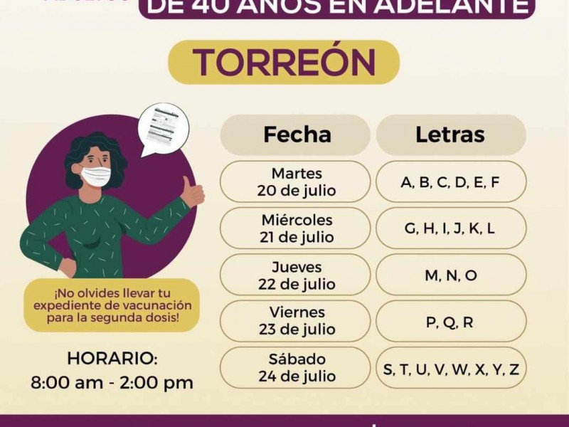 Mañana aplican segundas dosis para 40 y más en Torreón