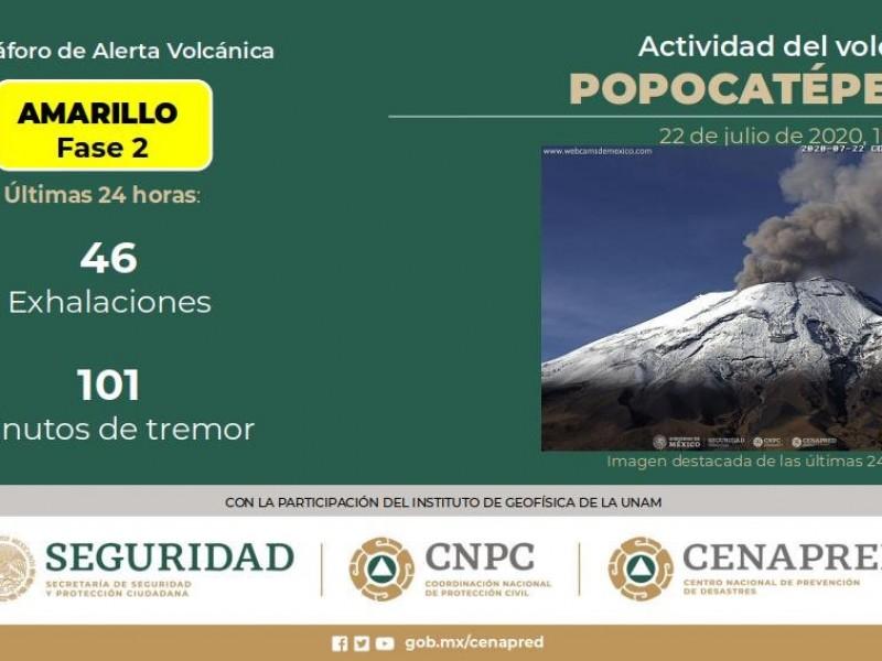 Mantiene actividad volcánica el Popocatépetl