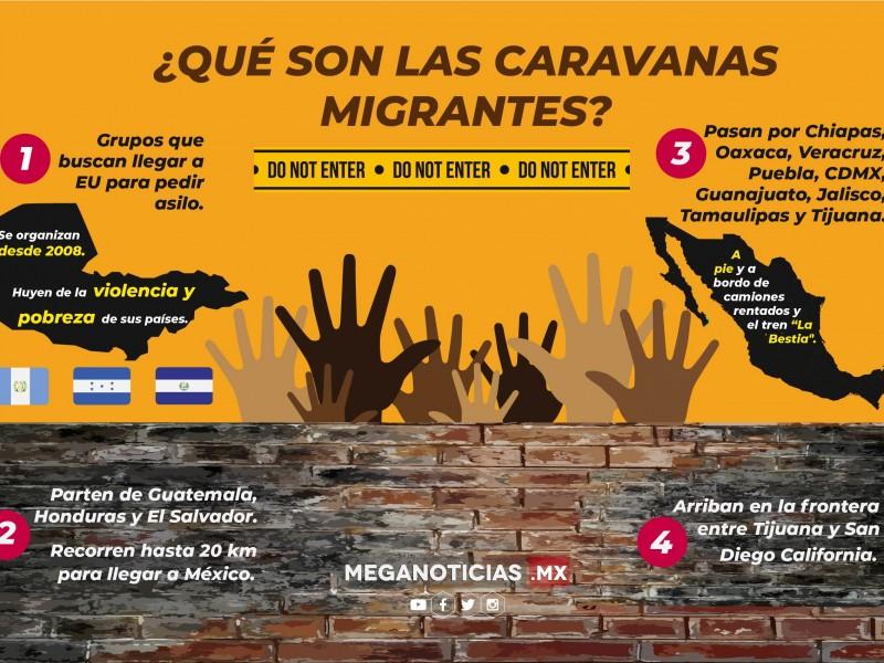Más de 12 mil homicidios impulsaron caravana migrante