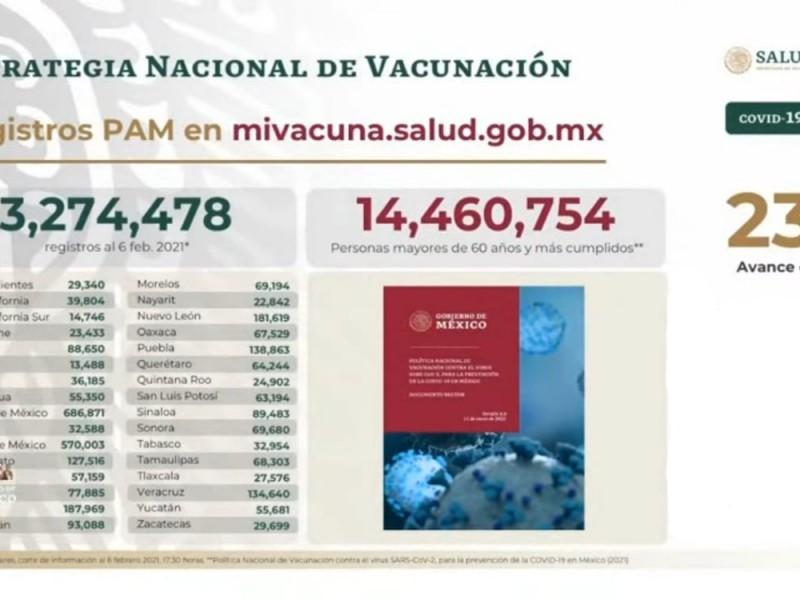 Más de 14 mil personas se han registraron para vacunarse