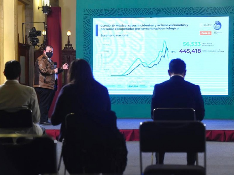 Más de 179 mil muertes por Covid-19 en México