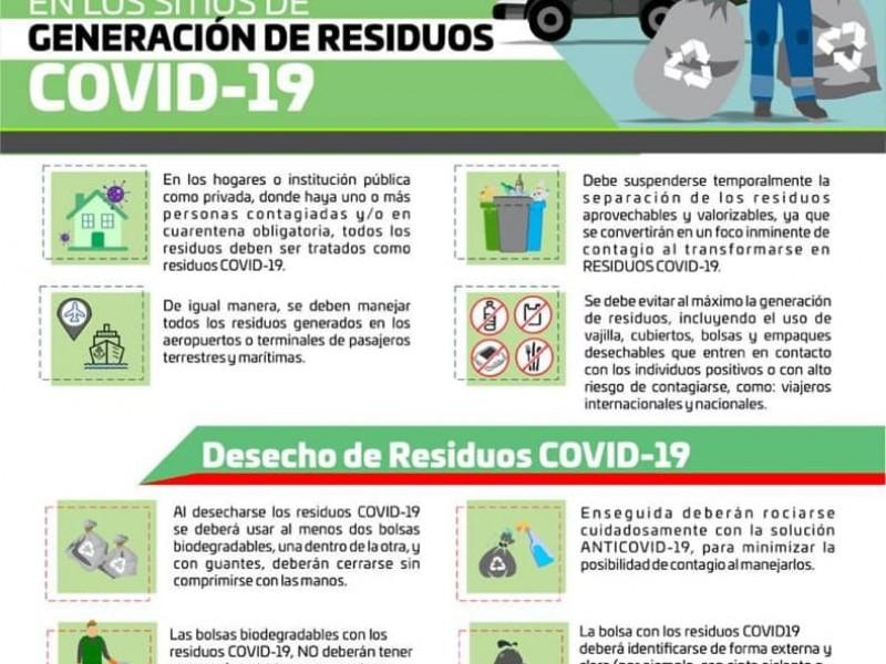 Medidas del manejo preventivo de los residuos Covid-19, SEMAEDESO