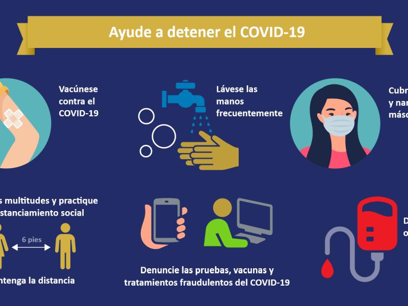 Medidas efectivas contra Covid-19