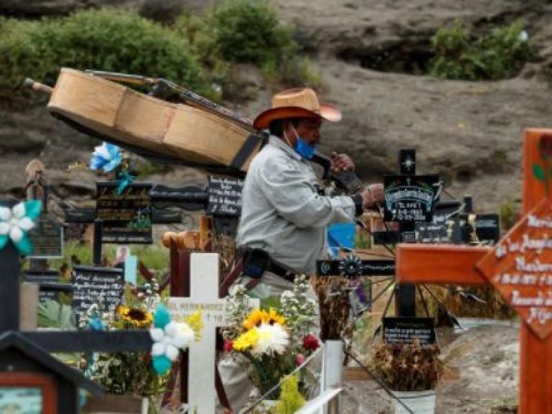México alcanza las 195 mil 908 muertes por Covid-19