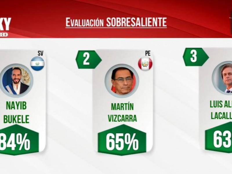 México ocupa séptimo lugar en gestión contra pandemia