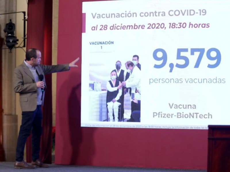 México rebasa las 122 mil muertes por Covid-19