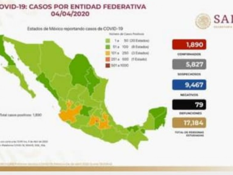 Puebla, tercer lugar en casos de COVID-19