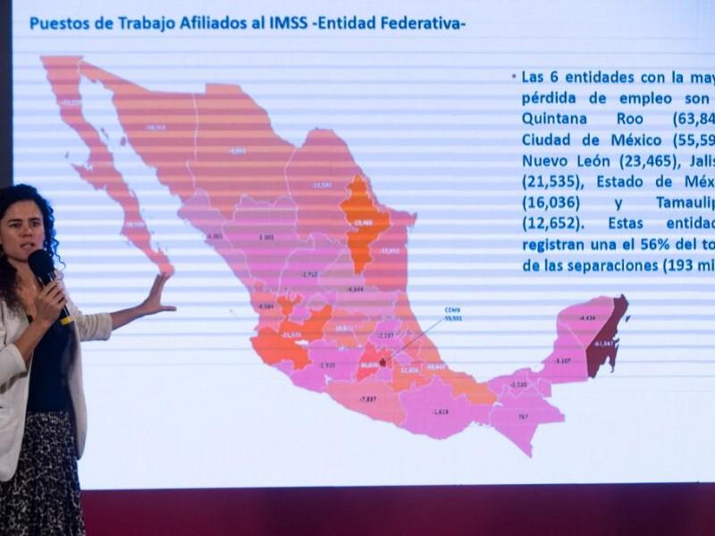 México ya perdió 346 mil empleos por coronavirus: STPS